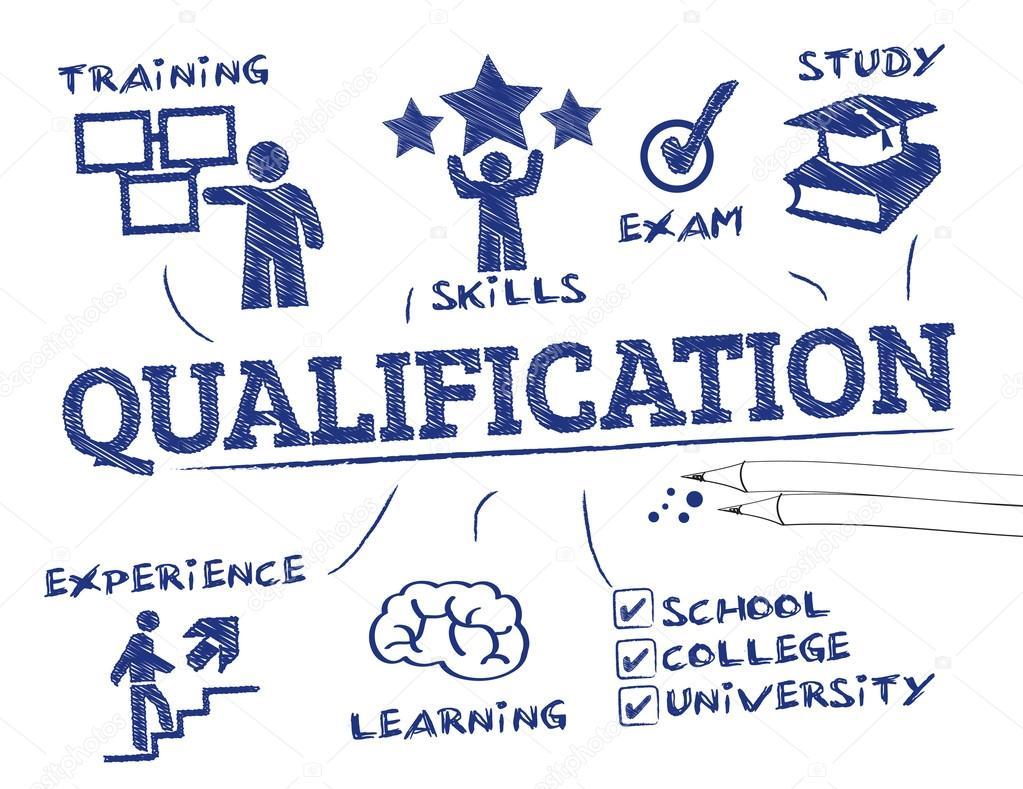 Продление квалификации на декабрь 2018